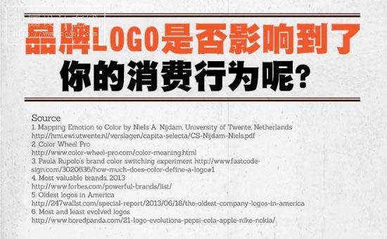品牌LOGO的颜色、价值和演变以及对人们的影响