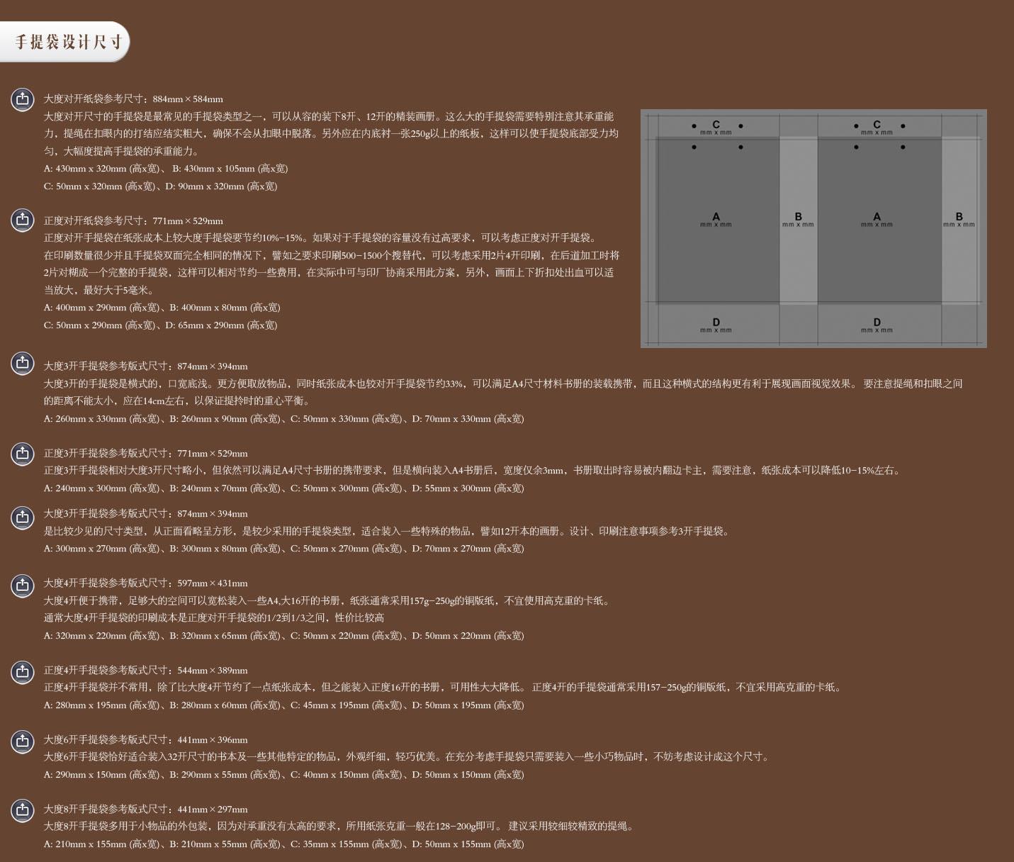 平面设计师实用尺寸手册