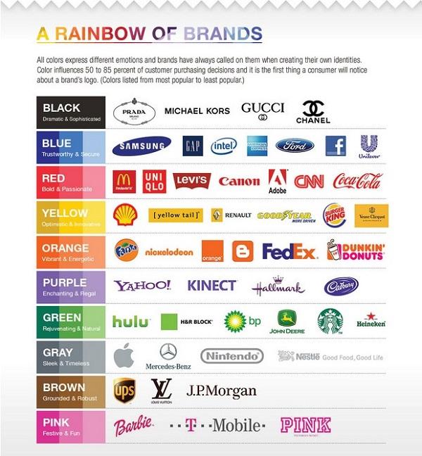 色卡公司Pantone品牌商标50年的色彩故事