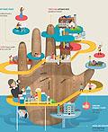 国外插画师设计的中国针灸图