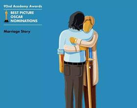 伦敦设计师的奥斯卡最佳提名影片小金人海报设计