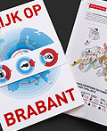 Kijk op Brabant画册设计