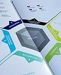 Steelcase 360杂志版式设计