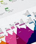 布罗克百科信息图表
