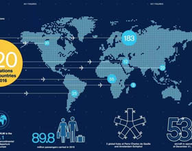21个世界地图在画册中的版式设计