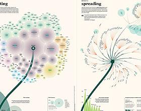60个全球最优秀的信息图表设计欣赏